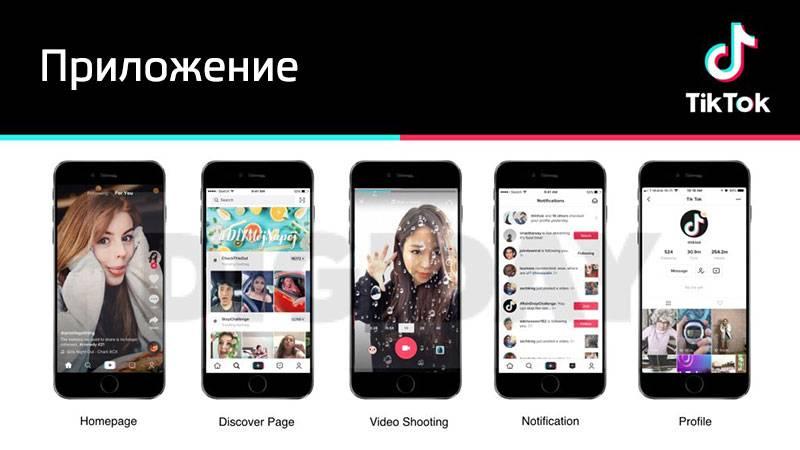 Тик ток: что это за приложение? как им пользоваться?