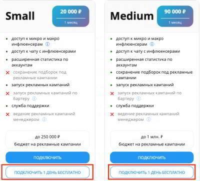 Заработок в инстаграме: сколько нужно подписчиков для монетизации