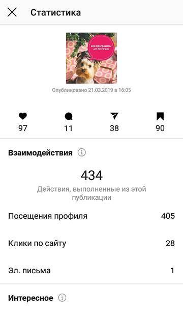 Статистика в instagram: как посмотреть и какие данные можно узнать