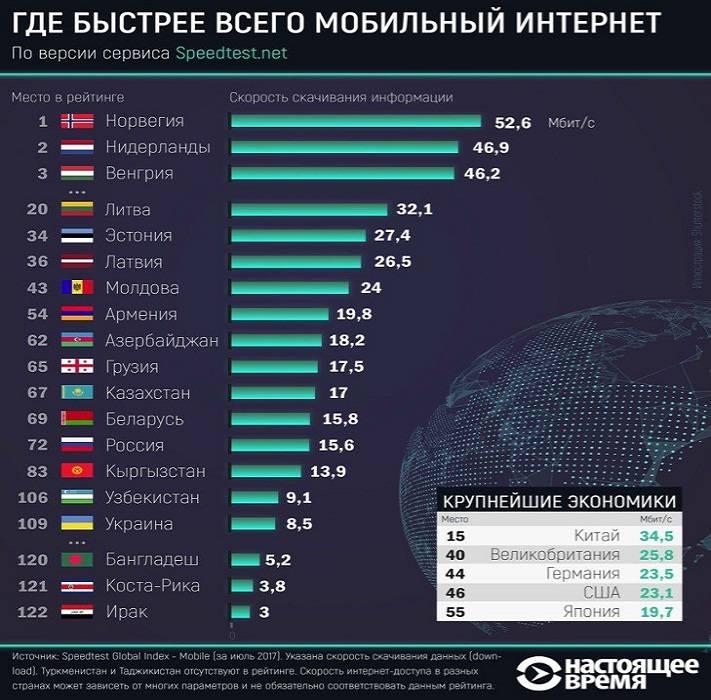 Популярные тиктокеры: русские, зарубежные, парни и девушки | tktk-wiki