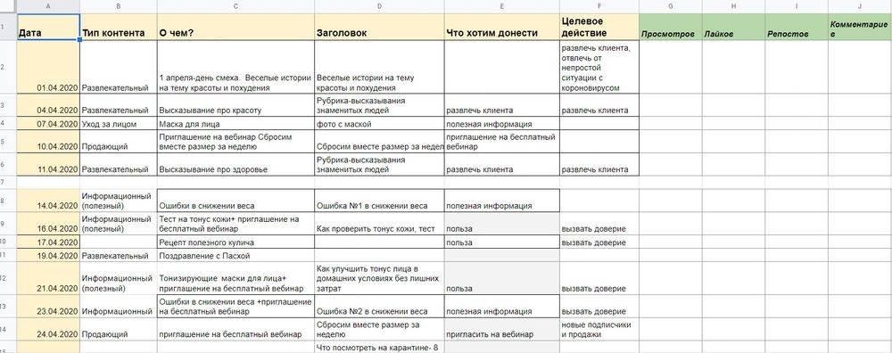 Как составить контент план для инстаграм на примерах