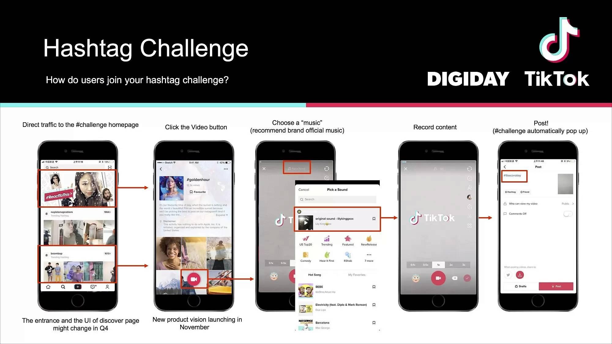 Tik tok ads: как настроить таргетированную рекламу