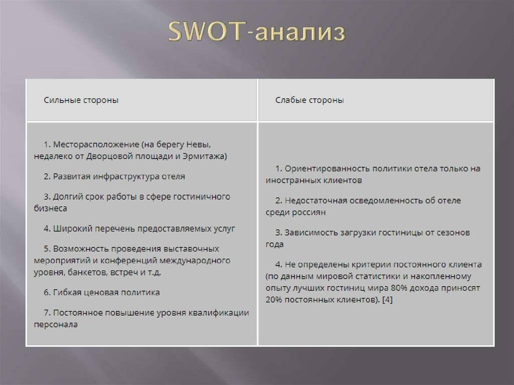 Как найти и развить свои сильные стороны с помощью swot-анализа личности | goldcoach