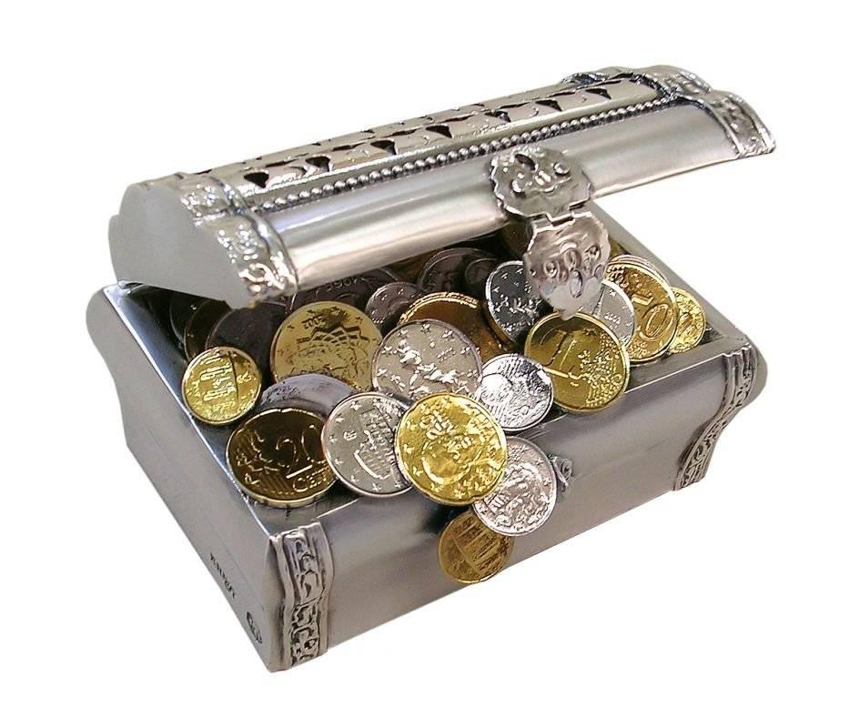Как заработать в тик-ток: способы монетизации аккаунта